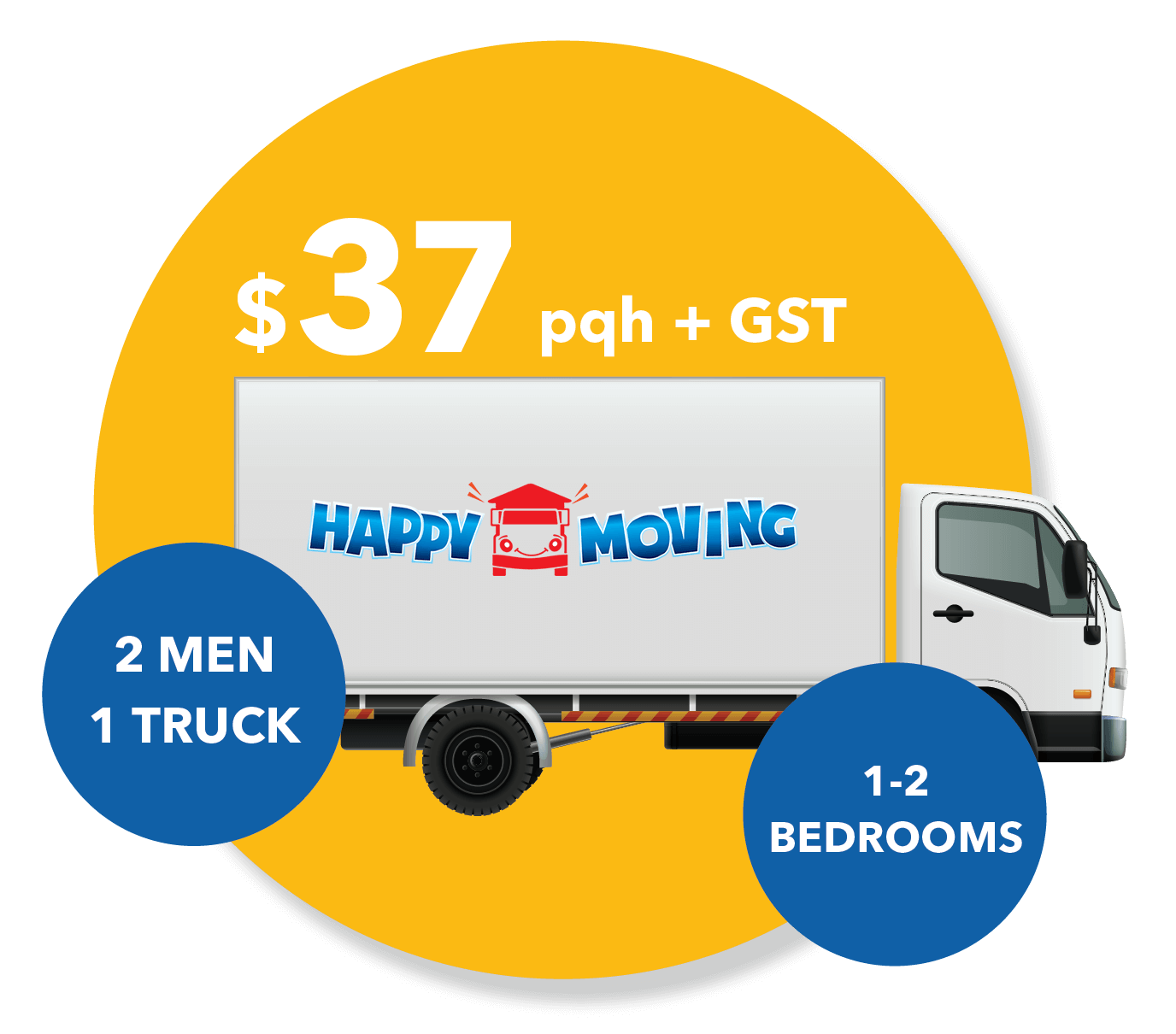 Sydney Removal Rates For 1-2 Bedrooms