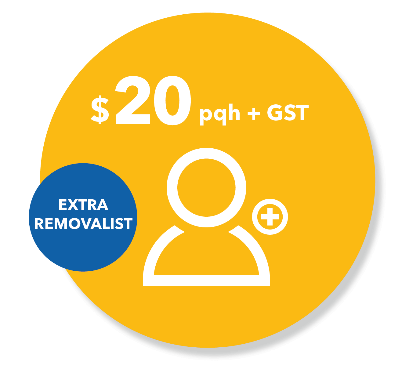Sydney Removal Rates For Extra Removalist